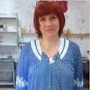 Фотография девушки Жанна, 48 лет из г. Бирюсинск