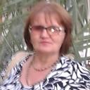 Фотография девушки Ольга, 58 лет из г. Староминская