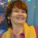 Фотография девушки Ирина, 55 лет из г. Плавск