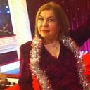 Фотография девушки Марина, 49 лет из г. Астрахань