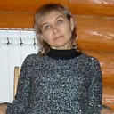 Фотография девушки Алевтина, 46 лет из г. Волжск
